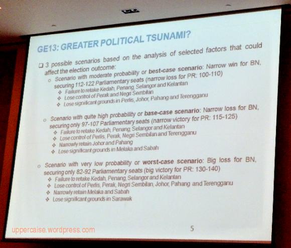 Three possible outcomes - Azrul Azwar's analysis
